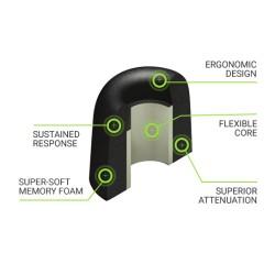 Comply Foam T167 Sennheiser Custom İzolasyon Arttırıcı Kulaklık Süngeri (M) - 3 çift