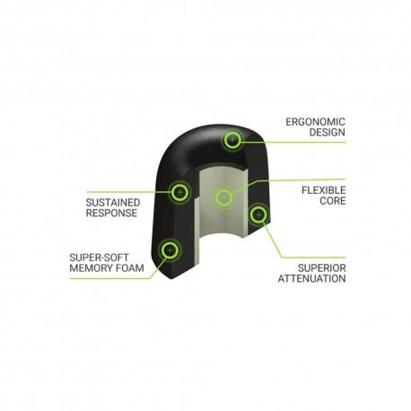 Comply Foam T 600 İzolasyon Arttırıcı Kulaklık Süngeri (M) -3 Ad